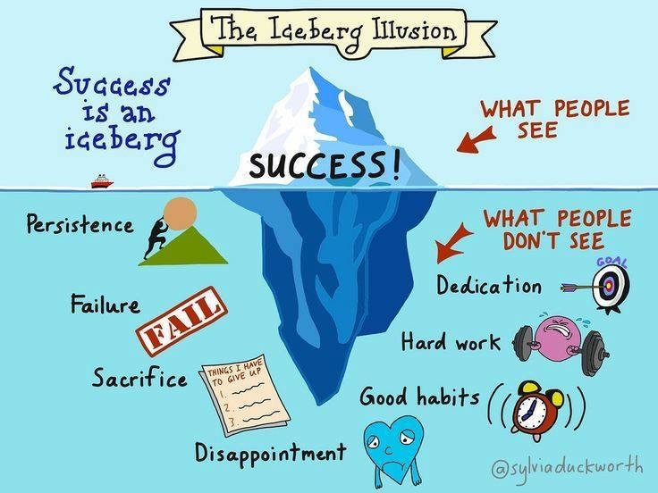 Iceberg Illusion of A Sweet Retirement