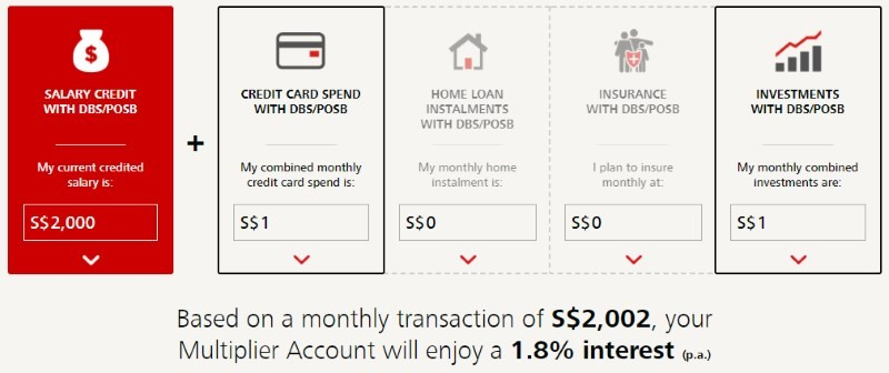 Earn More Interest With DBS Multiplier Account + Singapore Savings Bonds