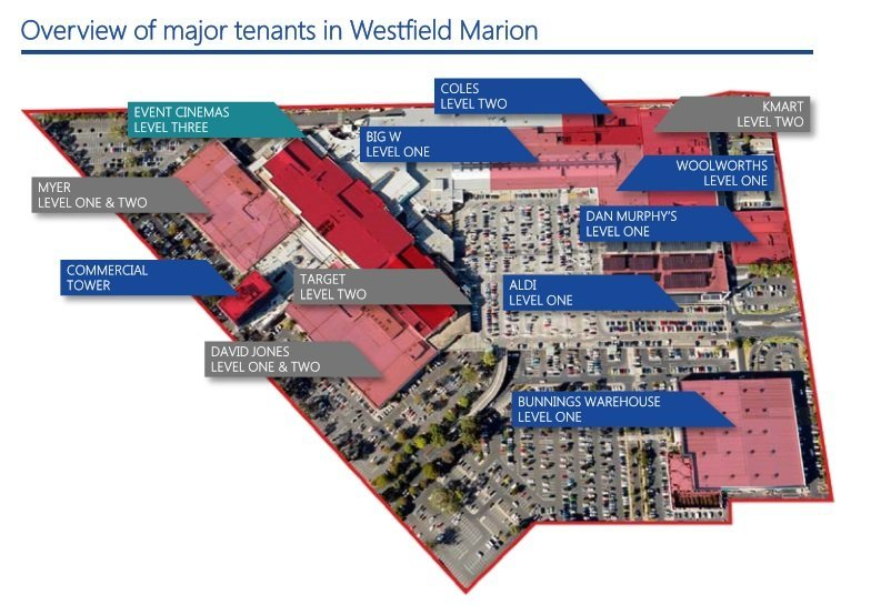 SPH REIT Acquires 50.0% Interest in Westfield Marion Shopping Centre, Adelaide, South Australia