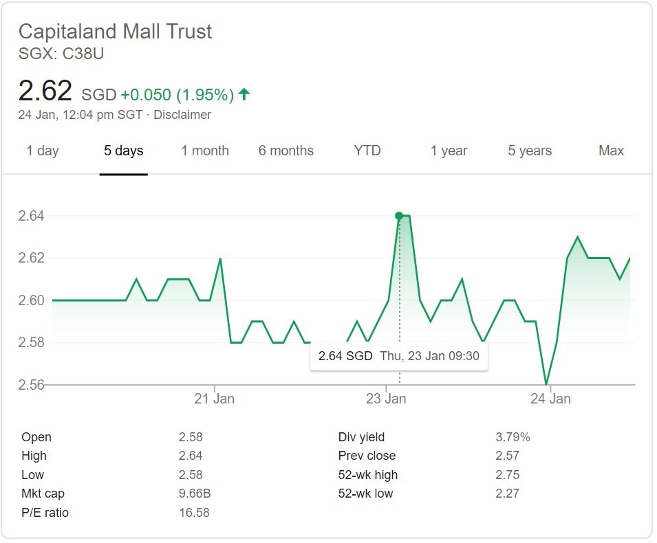 CapitaLand Mall Trust and CapitaLand Commercial Trust Proposed Merger