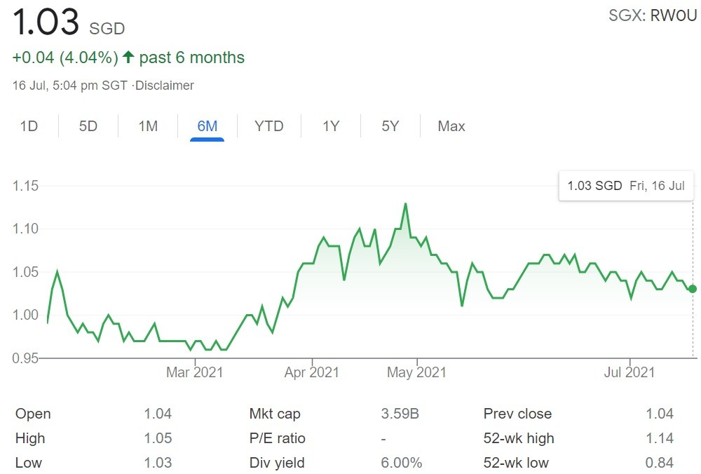 Mapletree North Asia Commercial Trust Share Price 16 Jul 2021